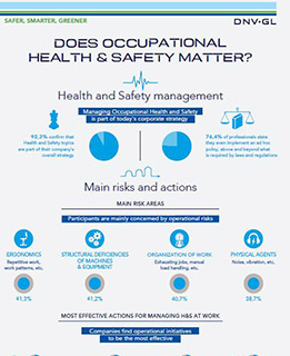 Does Occupational Health & Safety matter? - ViewPoint survey from DNV GL